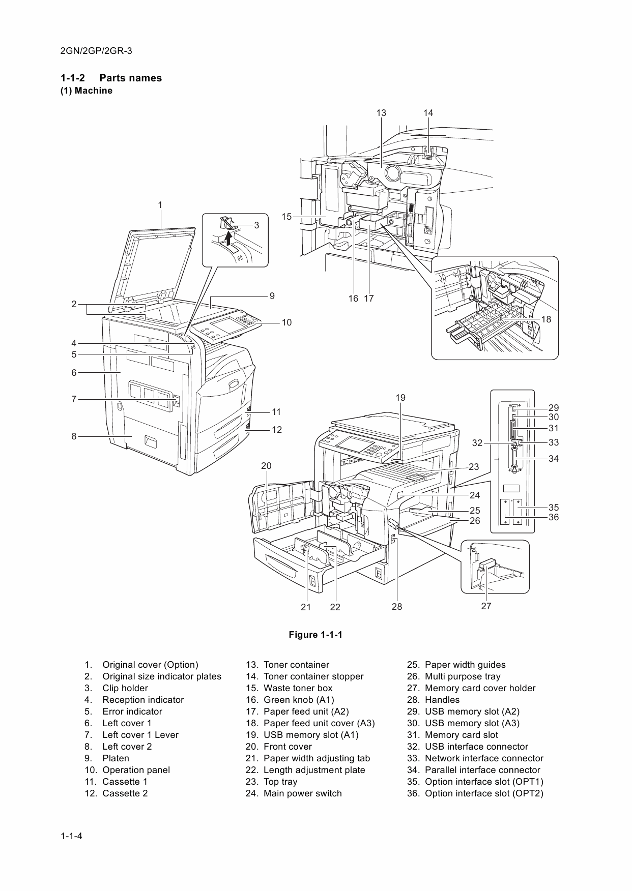 KYOCERA Copier KM-3050 4050 5050 Service Manual